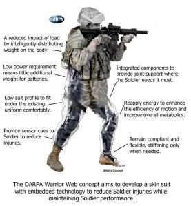 DARPAによるウォーリア・ウェブのコンセプト(credit: DARPA)
