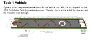 車の運転は、チャレンジの最初のタスク(http://www.theroboticschallenge.org/より)
