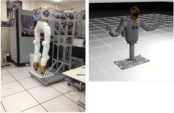 国際宇宙ステーションに送られるR2の脚とガゼボ環境(http://osrfoundation.org/より)