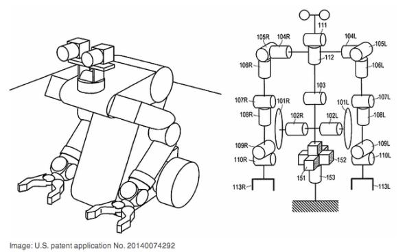 Robot - sony.1