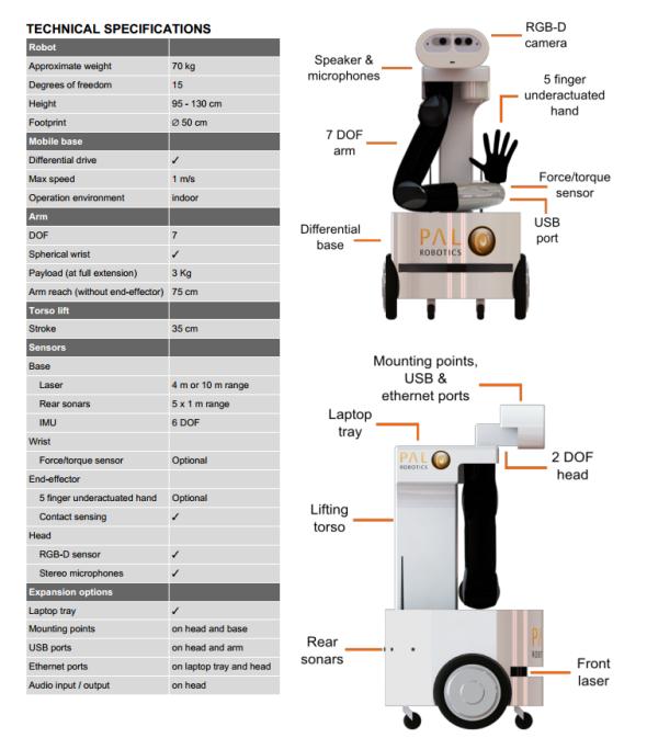 Robot - tiago.2